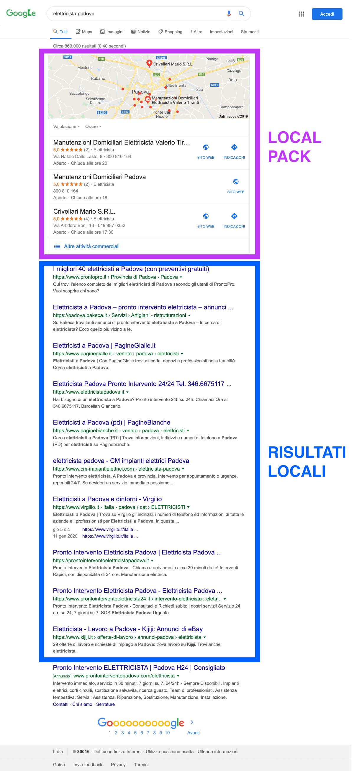Esempio di query locale