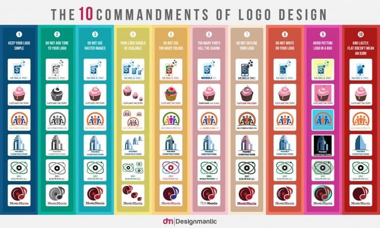 10-comandamenti-logo-design