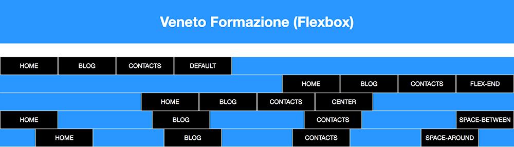 Flexbox Nav