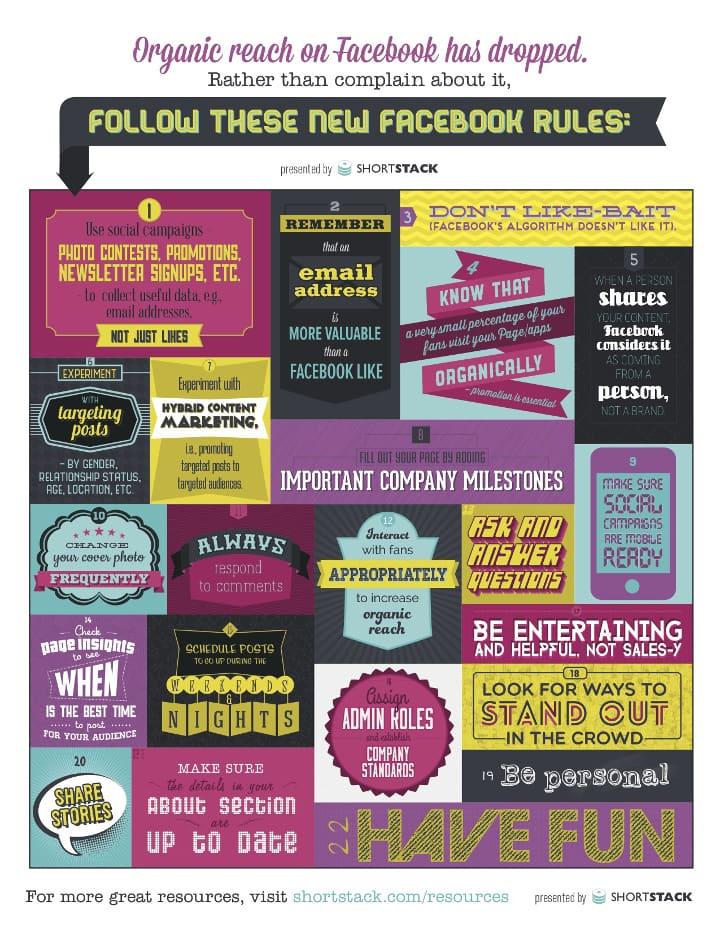 Regole di Facebook